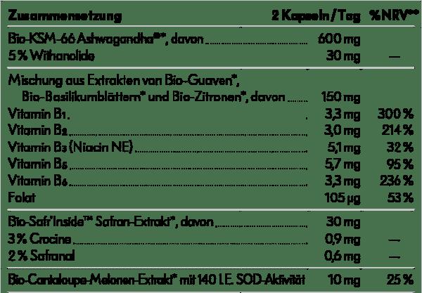ogaenics-Zusammensetzung-Adaptogenie_Ashwagandha und Vitamin B